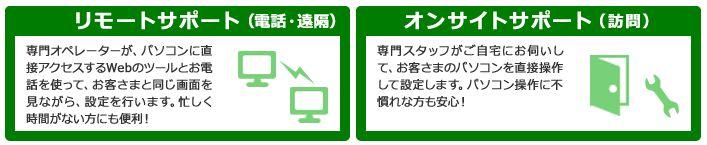 So-net接続設定サポートサービス