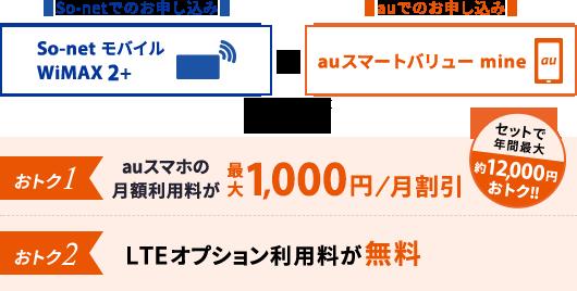 So-net WiMAX「auスマートバリューmine」
